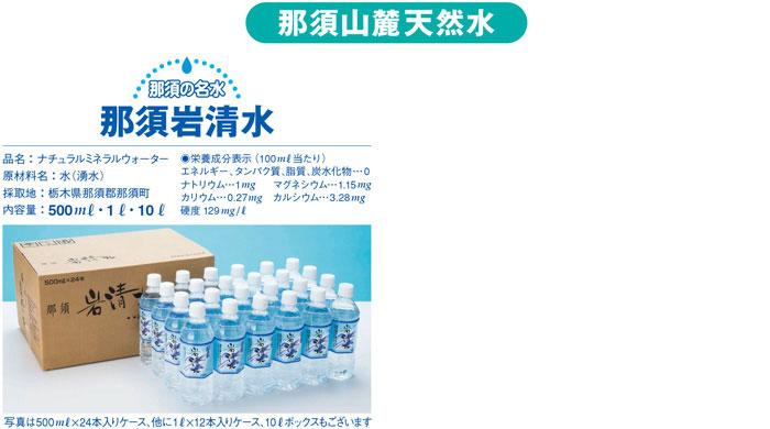 那須山麓の2つの天然水